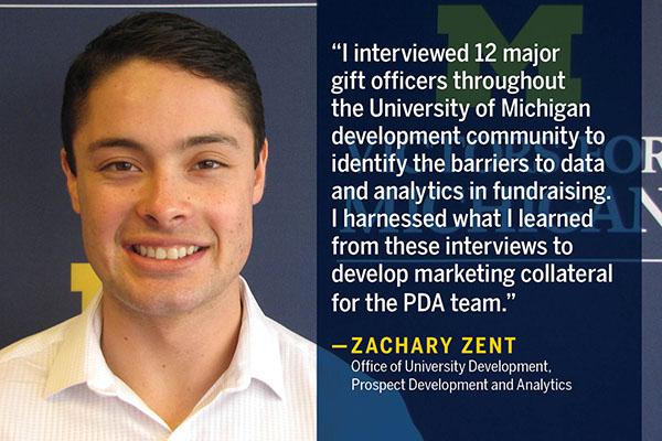 D-SIP Zachary