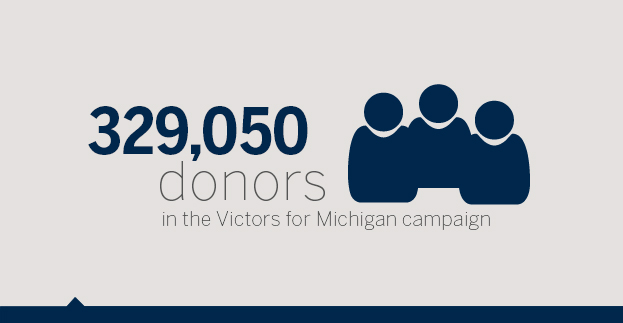 316,357 donors in the Victors for Michigan campaign