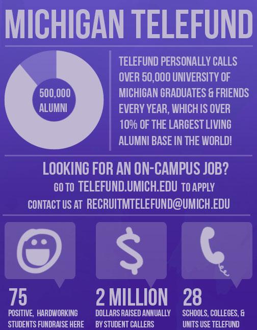 Telefund Infographic